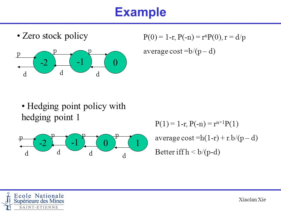 Xiaolan Xie Example Zero stock policy -2 0 pp d d p d -2 01 ppp d d d p d P(0) = 1-r, P(-n) = r n P(0), r = d/p average cost =b/(p – d) Hedging point