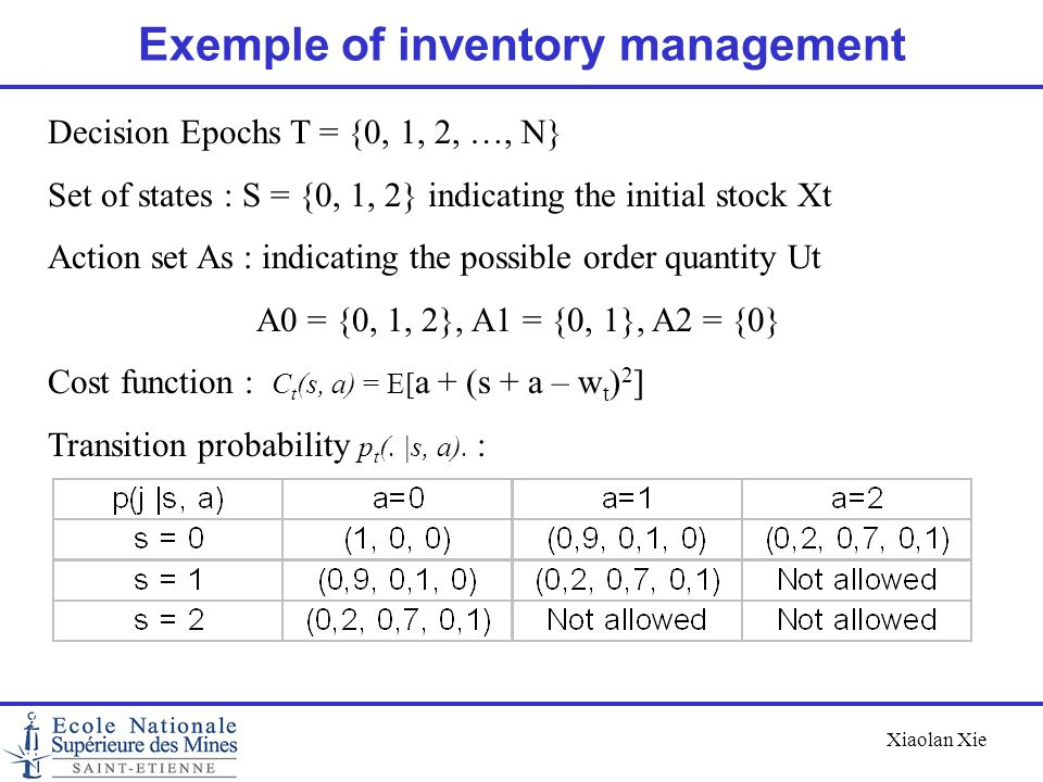 Xiaolan Xie Exemple of inventory management Decision Epochs T = {0, 1, 2, …, N} Set of states : S = {0, 1, 2} indicating the initial stock Xt Action s