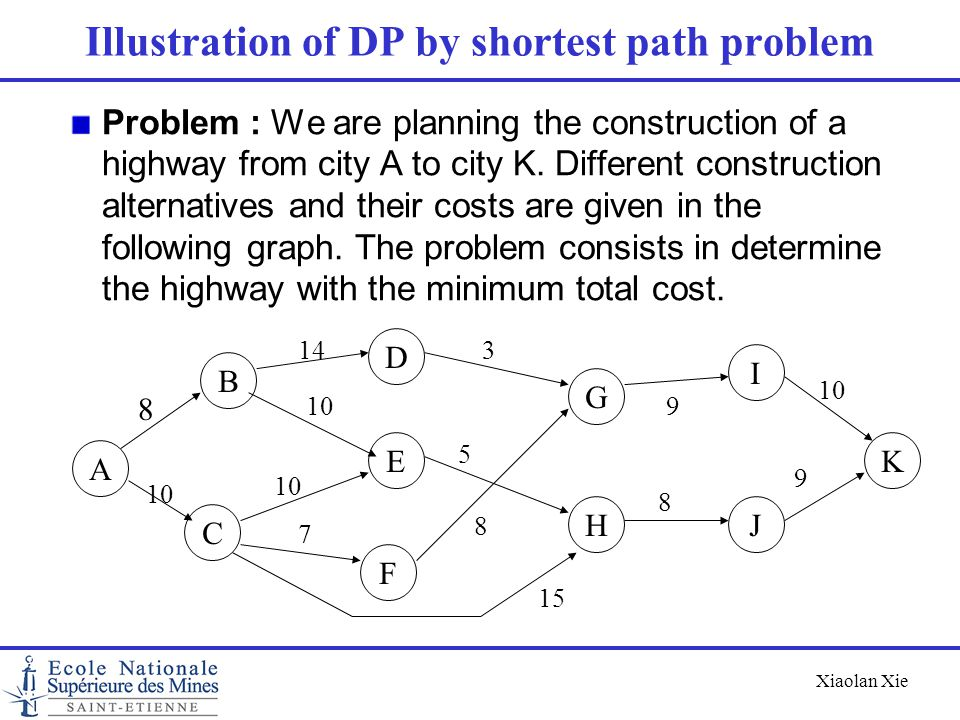 Xiaolan Xie Illustration of DP by shortest path problem Problem : We are planning the construction of a highway from city A to city K. Different const