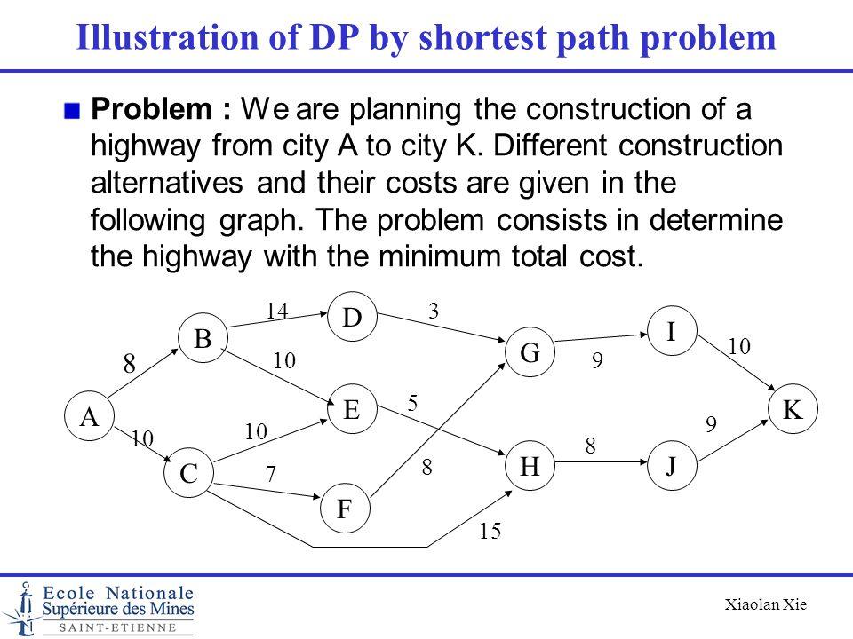 Xiaolan Xie Theorem: Under assumptions 1-5, a.V n converges to V* b.