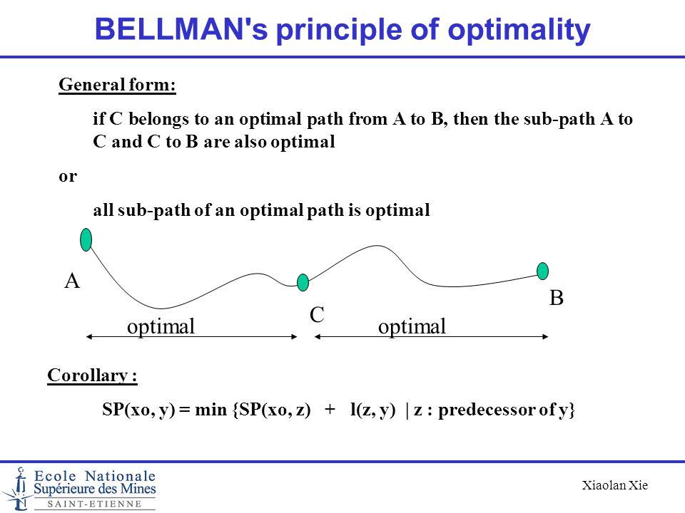 Xiaolan Xie 2007 State transition probabilty: p ij (u, t) = P{x t+1 = j | x t = i, u t = u} depending on the control policy.
