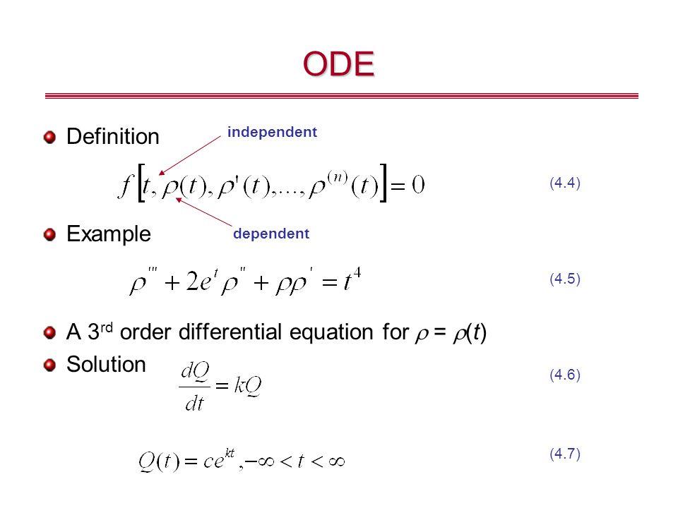 RK – 4th Order y(x) x i x i+1 x