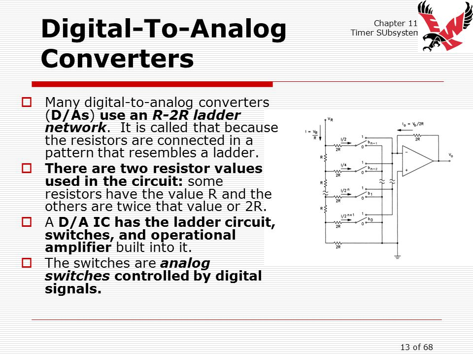 Chapter 11: Timer SUbsystem 13 of 68 Digital-To-Analog Converters  Many digital-to-analog converters (D/As) use an R-2R ladder network.