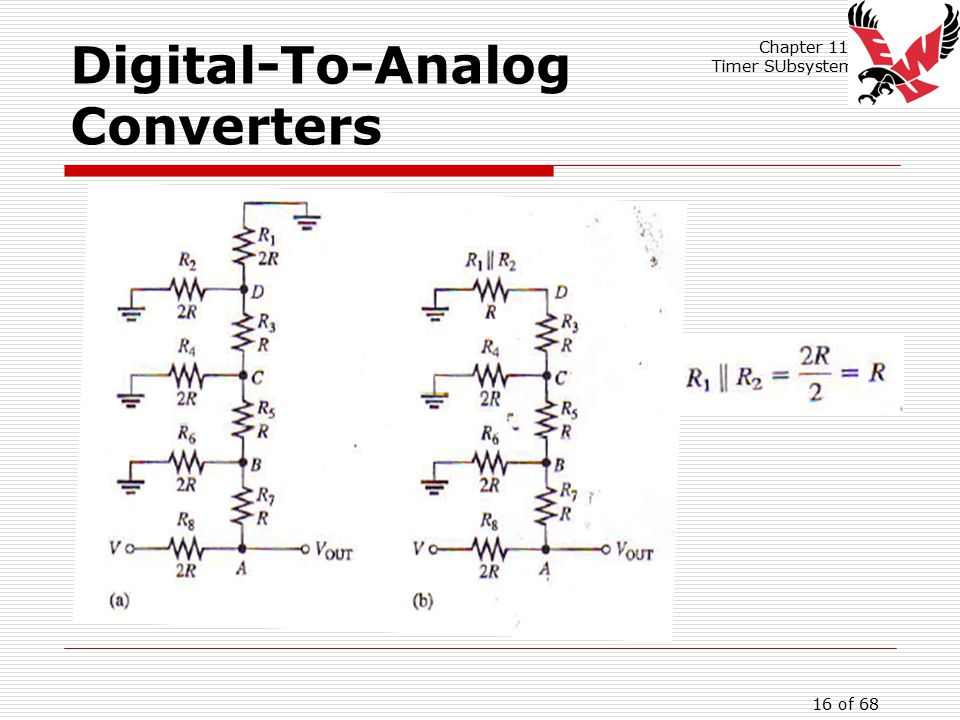 Chapter 11: Timer SUbsystem 16 of 68 Digital-To-Analog Converters