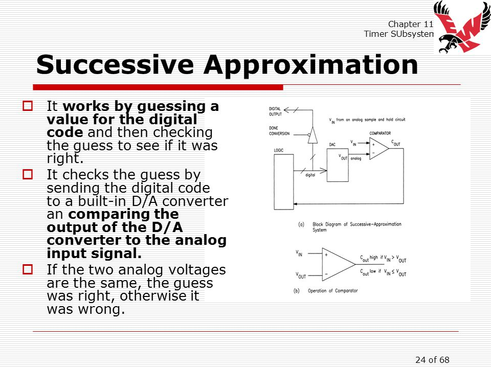 Chapter 11: Timer SUbsystem 24 of 68 Successive Approximation  It works by guessing a value for the digital code and then checking the guess to see if it was right.