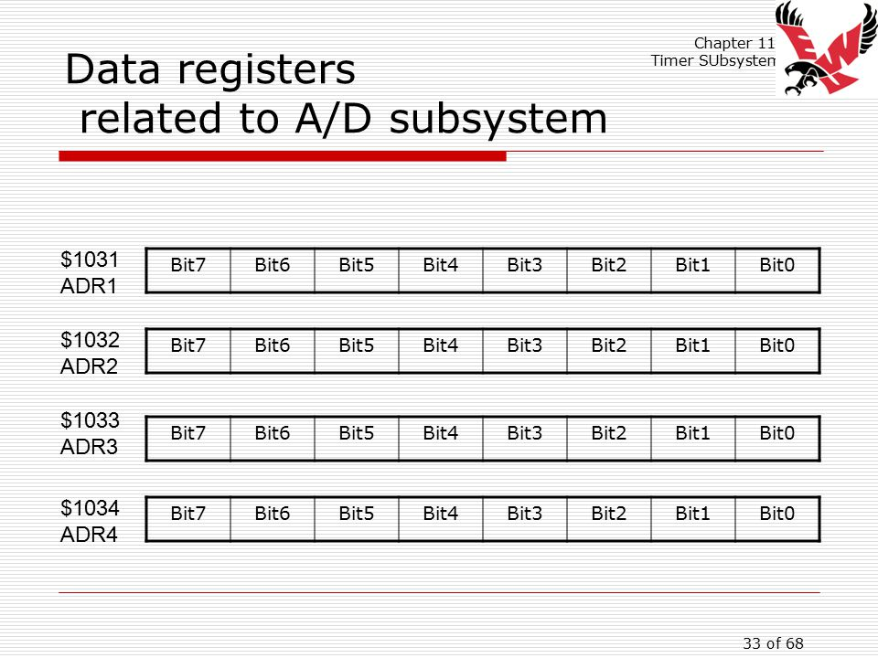 Chapter 11: Timer SUbsystem 33 of 68 Data registers related to A/D subsystem Bit7Bit6Bit5Bit4Bit3Bit2Bit1Bit0 Bit7Bit6Bit5Bit4Bit3Bit2Bit1Bit0 $1031 A