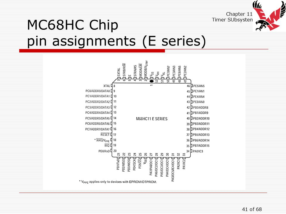 Chapter 11: Timer SUbsystem 41 of 68 MC68HC Chip pin assignments (E series)