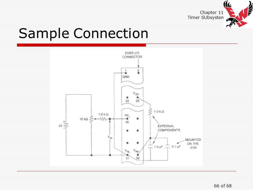 Chapter 11: Timer SUbsystem 66 of 68 Sample Connection