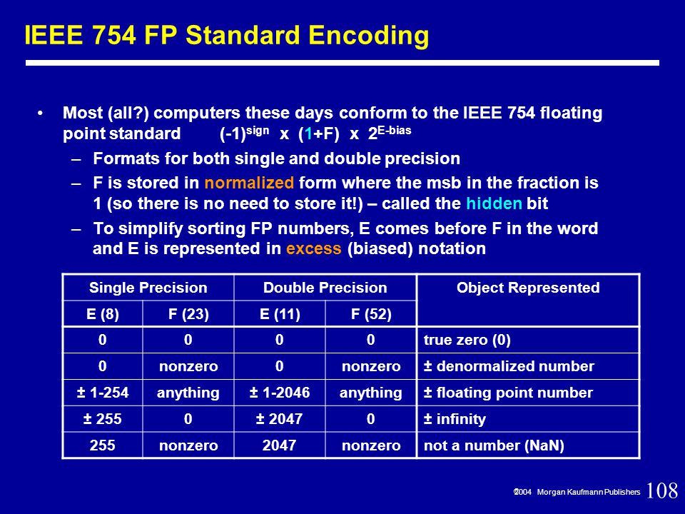 108  2004 Morgan Kaufmann Publishers IEEE 754 FP Standard Encoding Most (all ) computers these days conform to the IEEE 754 floating point standard (-1) sign x (1+F) x 2 E-bias –Formats for both single and double precision –F is stored in normalized form where the msb in the fraction is 1 (so there is no need to store it!) – called the hidden bit –To simplify sorting FP numbers, E comes before F in the word and E is represented in excess (biased) notation Single PrecisionDouble PrecisionObject Represented E (8)F (23)E (11)F (52) 0000true zero (0) 0nonzero0 ± denormalized number ± 1-254anything± 1-2046anything± floating point number ± 2550± 20470± infinity 255nonzero2047nonzeronot a number (NaN)