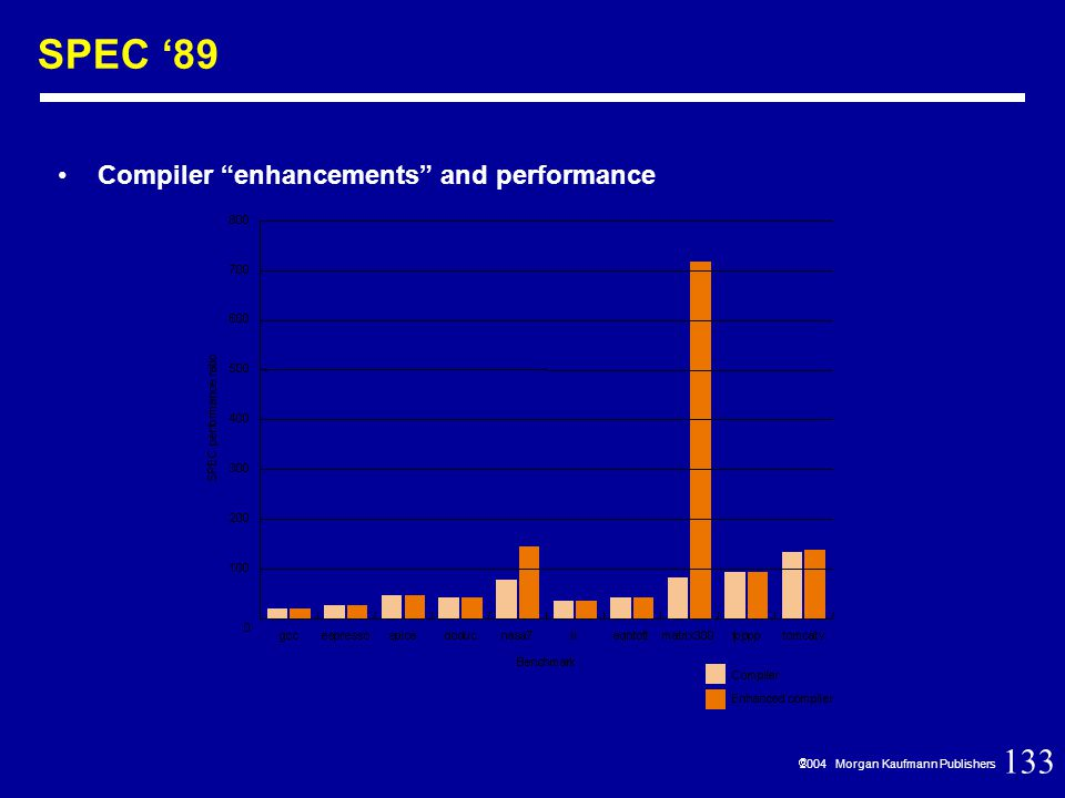 133  2004 Morgan Kaufmann Publishers SPEC '89 Compiler enhancements and performance