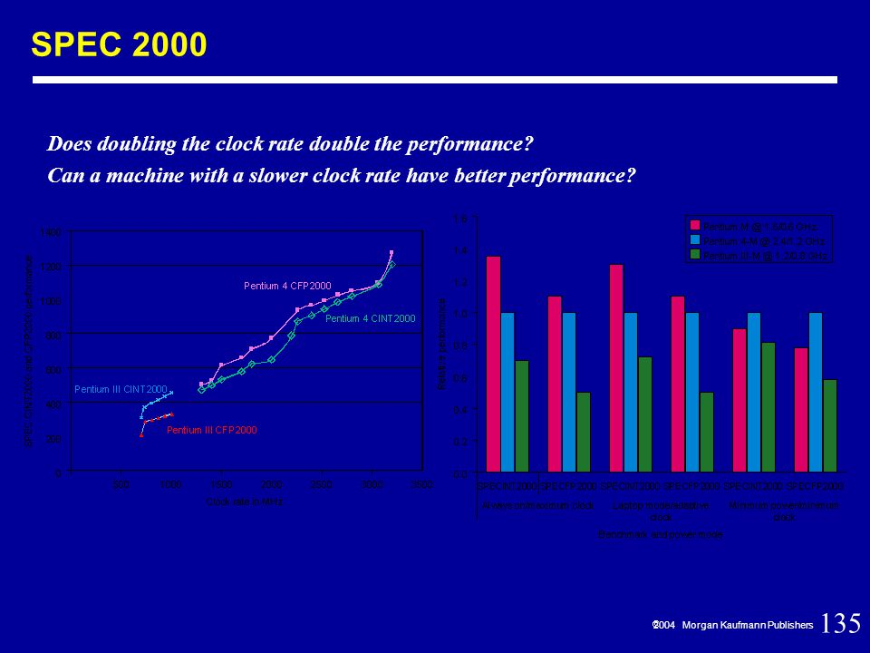 135  2004 Morgan Kaufmann Publishers SPEC 2000 Does doubling the clock rate double the performance.