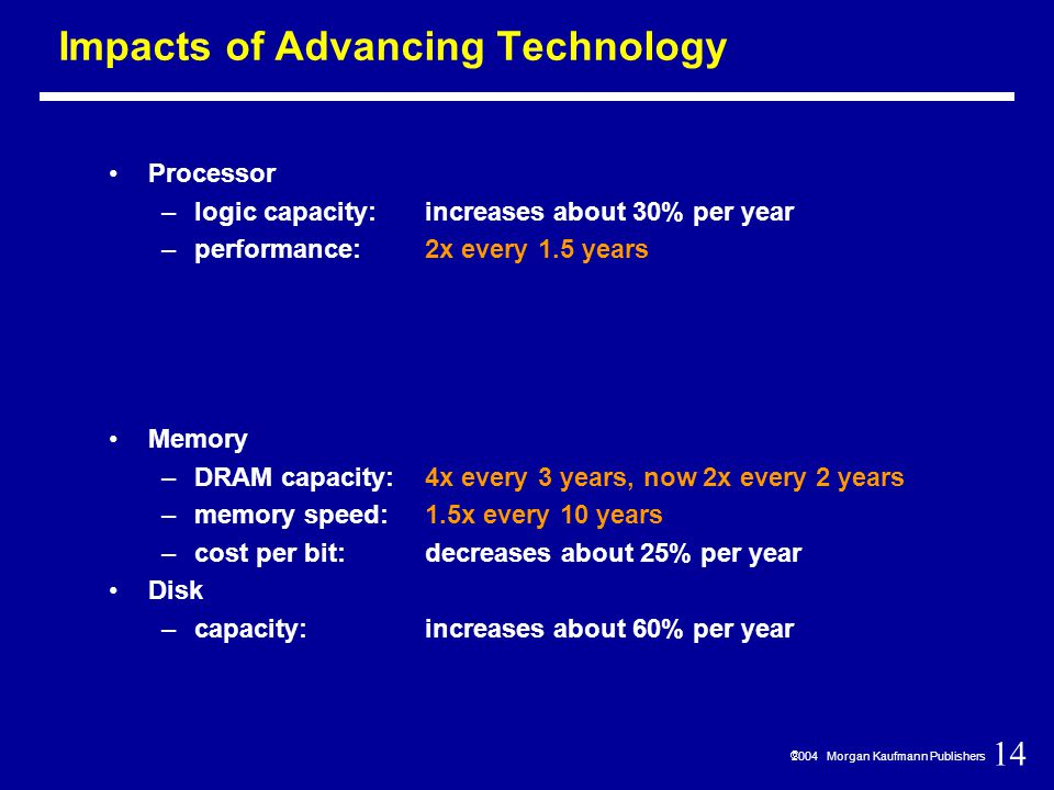 14  2004 Morgan Kaufmann Publishers Impacts of Advancing Technology Processor –logic capacity:increases about 30% per year –performance:2x every 1.5 years Memory –DRAM capacity:4x every 3 years, now 2x every 2 years –memory speed:1.5x every 10 years –cost per bit:decreases about 25% per year Disk –capacity:increases about 60% per year