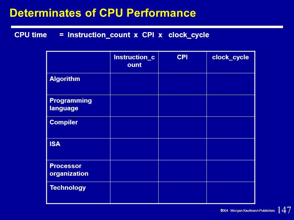 147  2004 Morgan Kaufmann Publishers Determinates of CPU Performance CPU time = Instruction_count x CPI x clock_cycle Instruction_c ount CPIclock_cycle Algorithm Programming language Compiler ISA Processor organization Technology