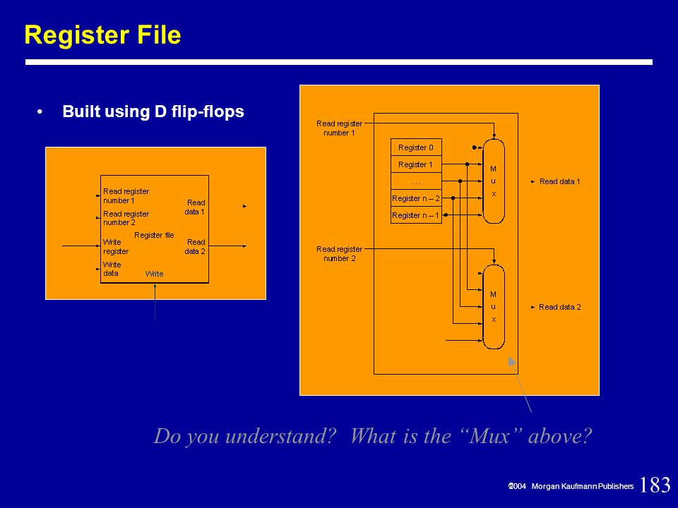183  2004 Morgan Kaufmann Publishers Built using D flip-flops Register File Do you understand.