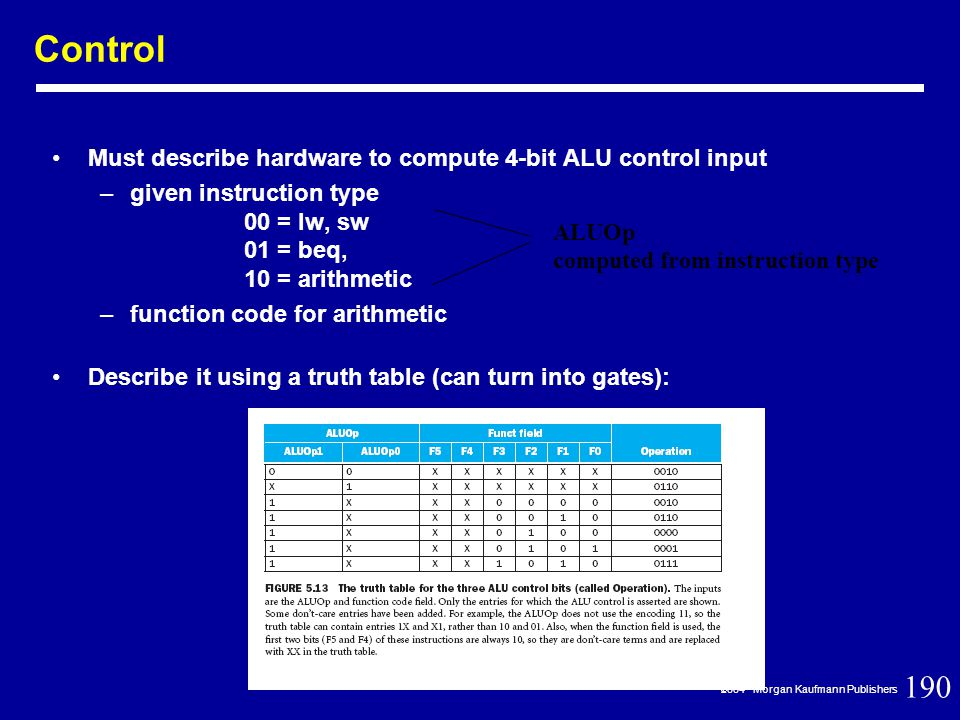 190  2004 Morgan Kaufmann Publishers Must describe hardware to compute 4-bit ALU control input –given instruction type 00 = lw, sw 01 = beq, 10 = arithmetic –function code for arithmetic Describe it using a truth table (can turn into gates): ALUOp computed from instruction type Control