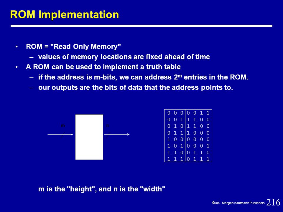 216  2004 Morgan Kaufmann Publishers ROM = Read Only Memory –values of memory locations are fixed ahead of time A ROM can be used to implement a truth table –if the address is m-bits, we can address 2 m entries in the ROM.
