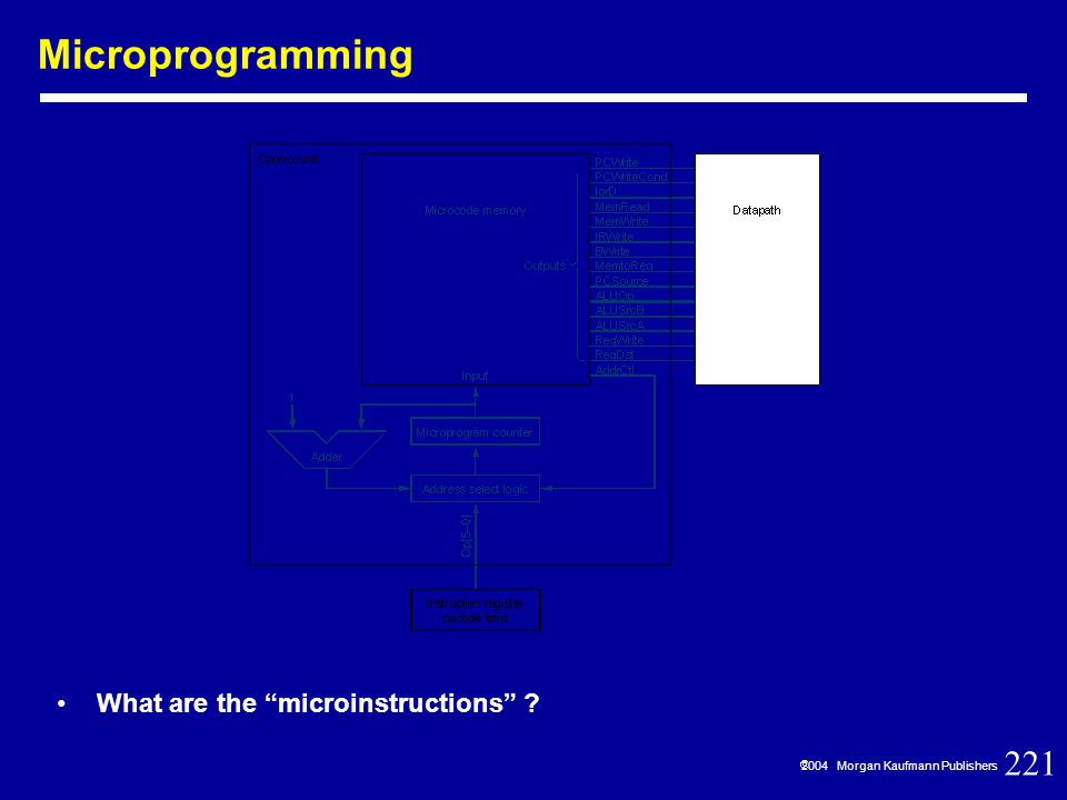 221  2004 Morgan Kaufmann Publishers Microprogramming What are the microinstructions