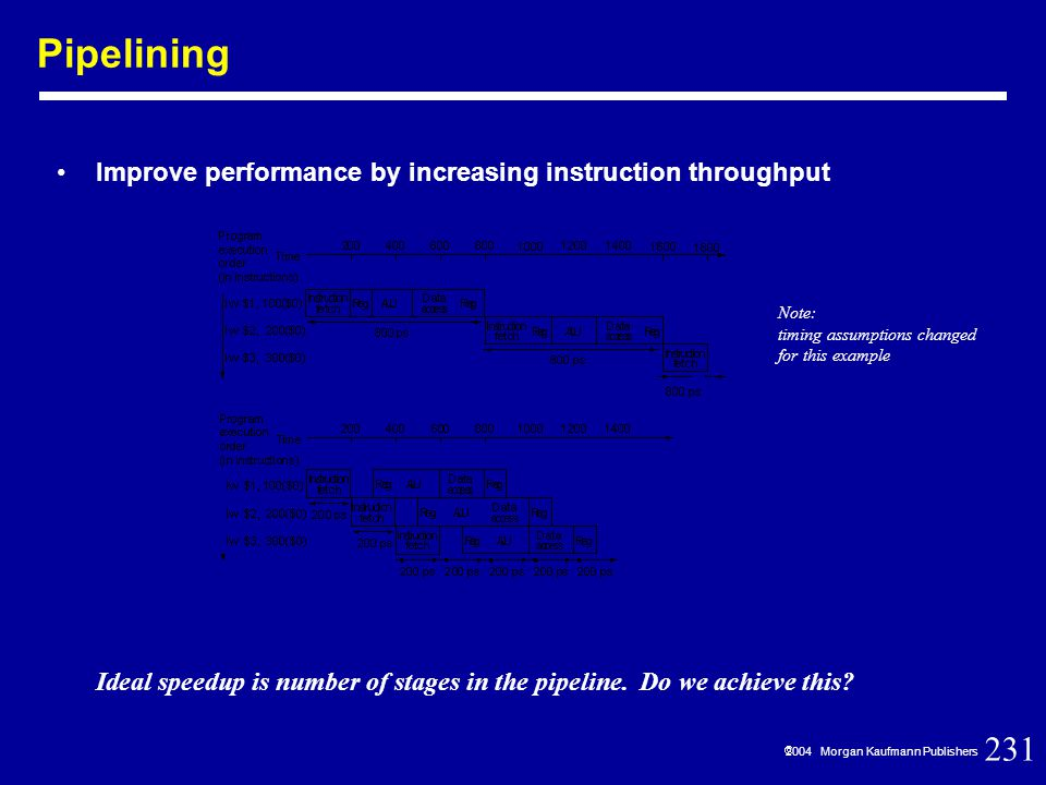 231  2004 Morgan Kaufmann Publishers Pipelining Improve performance by increasing instruction throughput Ideal speedup is number of stages in the pipeline.