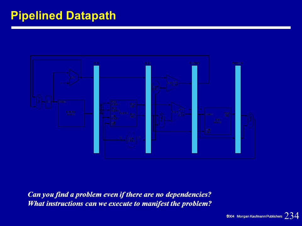 234  2004 Morgan Kaufmann Publishers Pipelined Datapath Can you find a problem even if there are no dependencies.