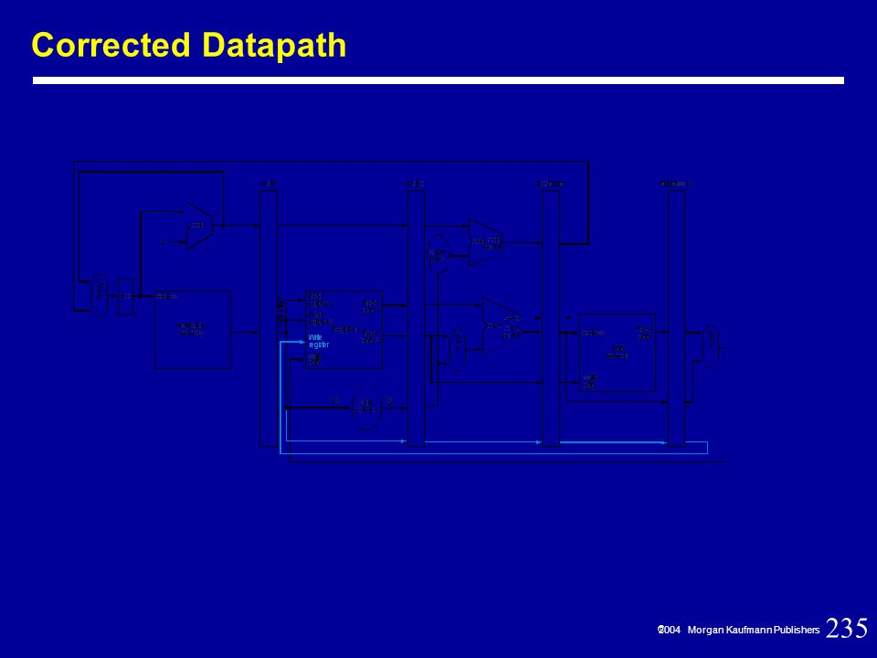 235  2004 Morgan Kaufmann Publishers Corrected Datapath