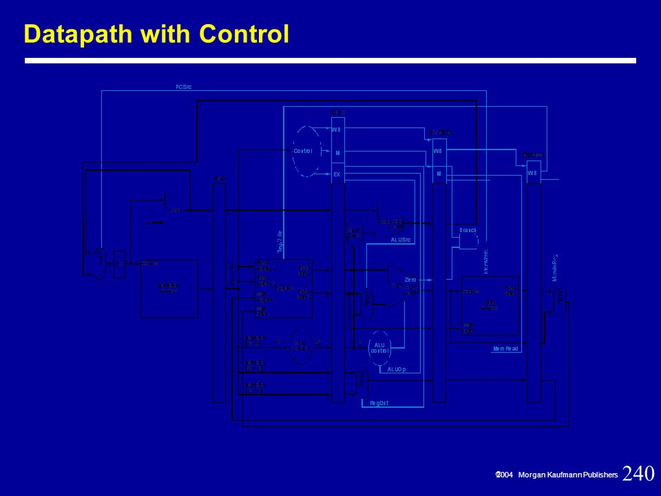 240  2004 Morgan Kaufmann Publishers Datapath with Control