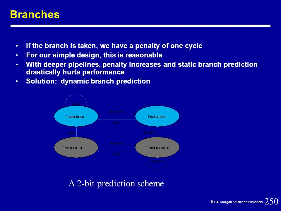 250  2004 Morgan Kaufmann Publishers Branches If the branch is taken, we have a penalty of one cycle For our simple design, this is reasonable With deeper pipelines, penalty increases and static branch prediction drastically hurts performance Solution: dynamic branch prediction A 2-bit prediction scheme