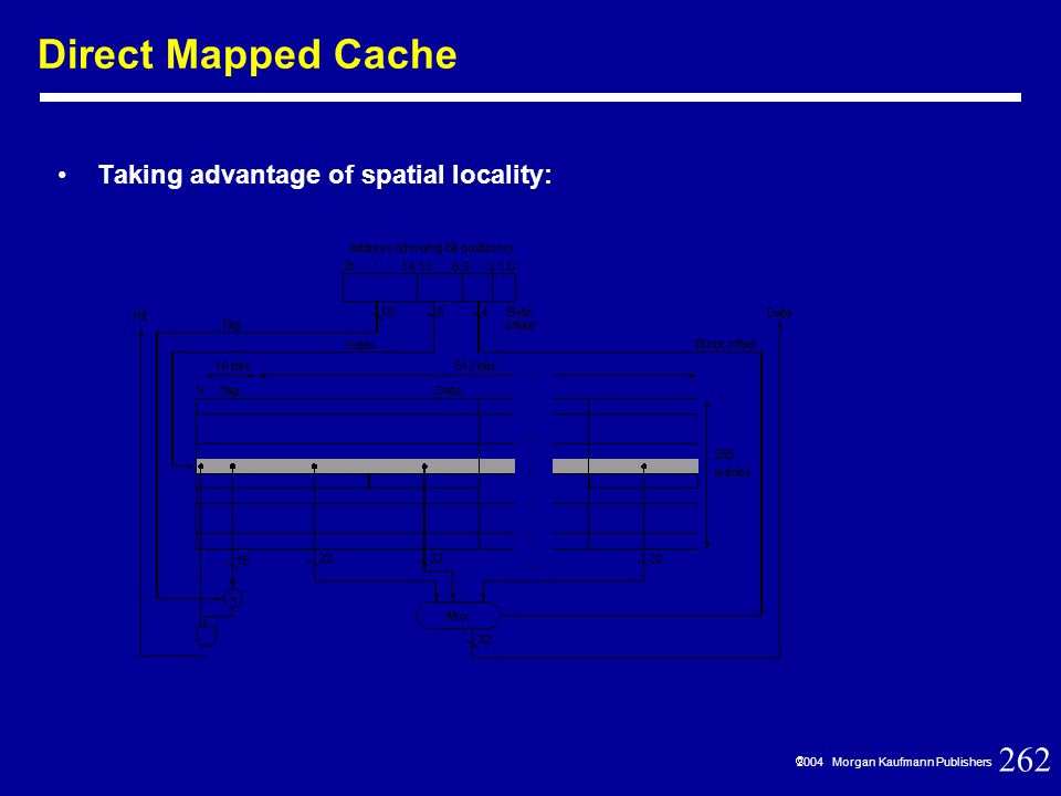 262  2004 Morgan Kaufmann Publishers Taking advantage of spatial locality: Direct Mapped Cache