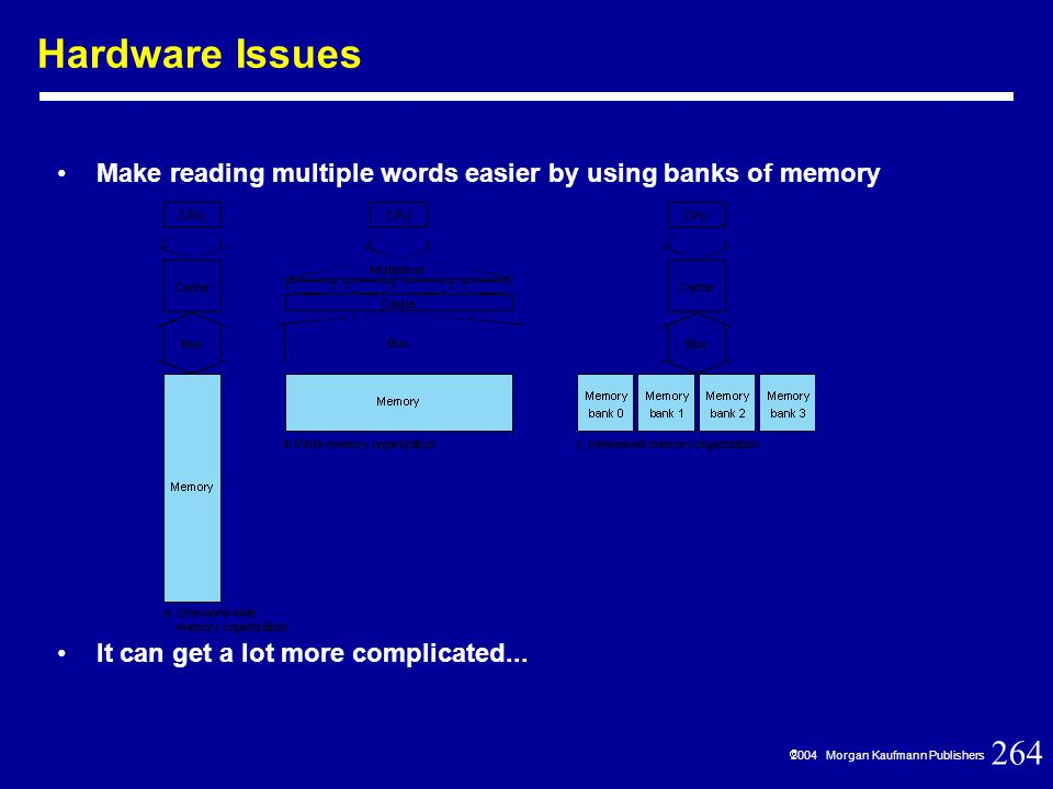 264  2004 Morgan Kaufmann Publishers Make reading multiple words easier by using banks of memory It can get a lot more complicated...