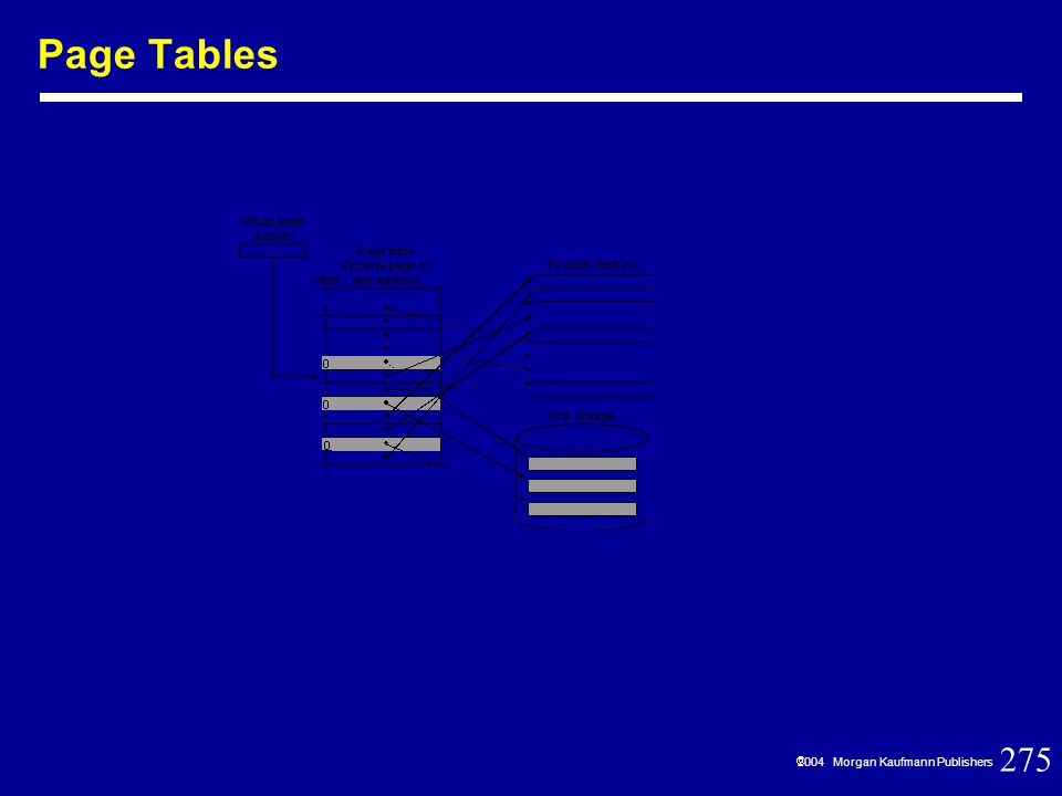 275  2004 Morgan Kaufmann Publishers Page Tables