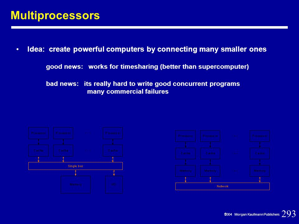 293  2004 Morgan Kaufmann Publishers Multiprocessors Idea: create powerful computers by connecting many smaller ones good news: works for timesharing (better than supercomputer) bad news: its really hard to write good concurrent programs many commercial failures