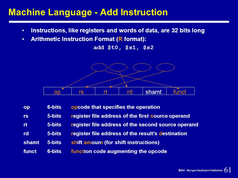61  2004 Morgan Kaufmann Publishers Instructions, like registers and words of data, are 32 bits long Arithmetic Instruction Format (R format): add $t0, $s1, $s2 Machine Language - Add Instruction op rs rt rd shamt funct op6-bitsopcode that specifies the operation rs5-bitsregister file address of the first source operand rt5-bitsregister file address of the second source operand rd5-bitsregister file address of the result's destination shamt5-bitsshift amount (for shift instructions) funct6-bitsfunction code augmenting the opcode