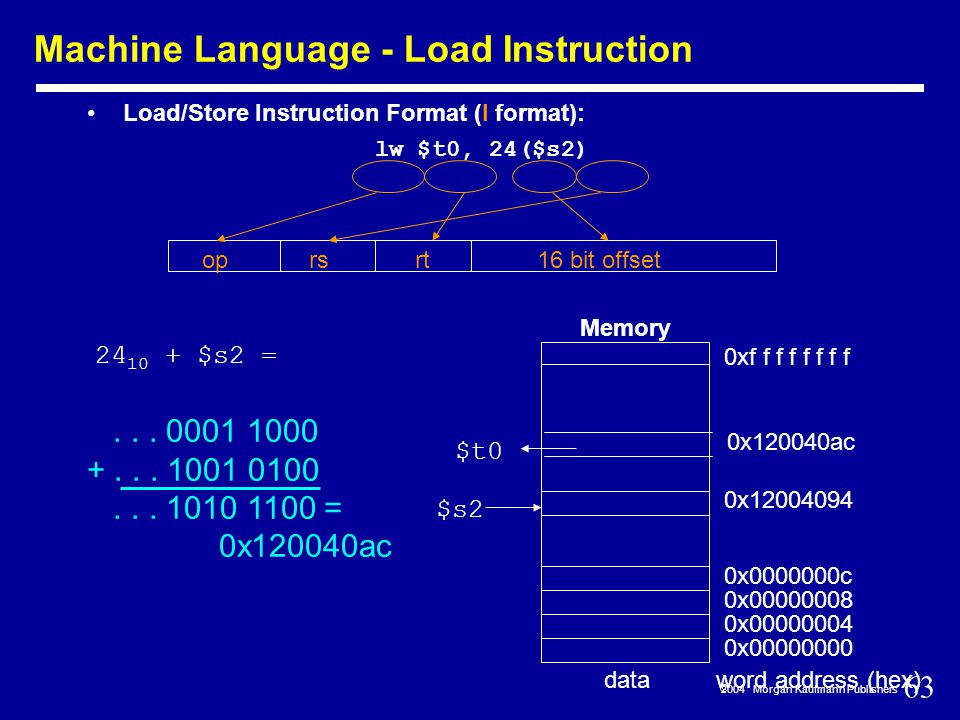 63  2004 Morgan Kaufmann Publishers Load/Store Instruction Format (I format): lw $t0, 24($s2) Machine Language - Load Instruction op rs rt 16 bit offset Memory dataword address (hex) 0x00000000 0x00000004 0x00000008 0x0000000c 0xf f f f f f f f $s2 0x12004094 24 10 + $s2 =...