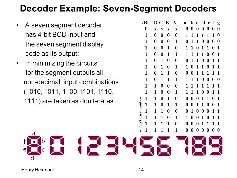 Henry Hexmoor14 Decoder Example: Seven-Segment Decoders A seven segment decoder has 4-bit BCD input and the seven segment display code as its output: