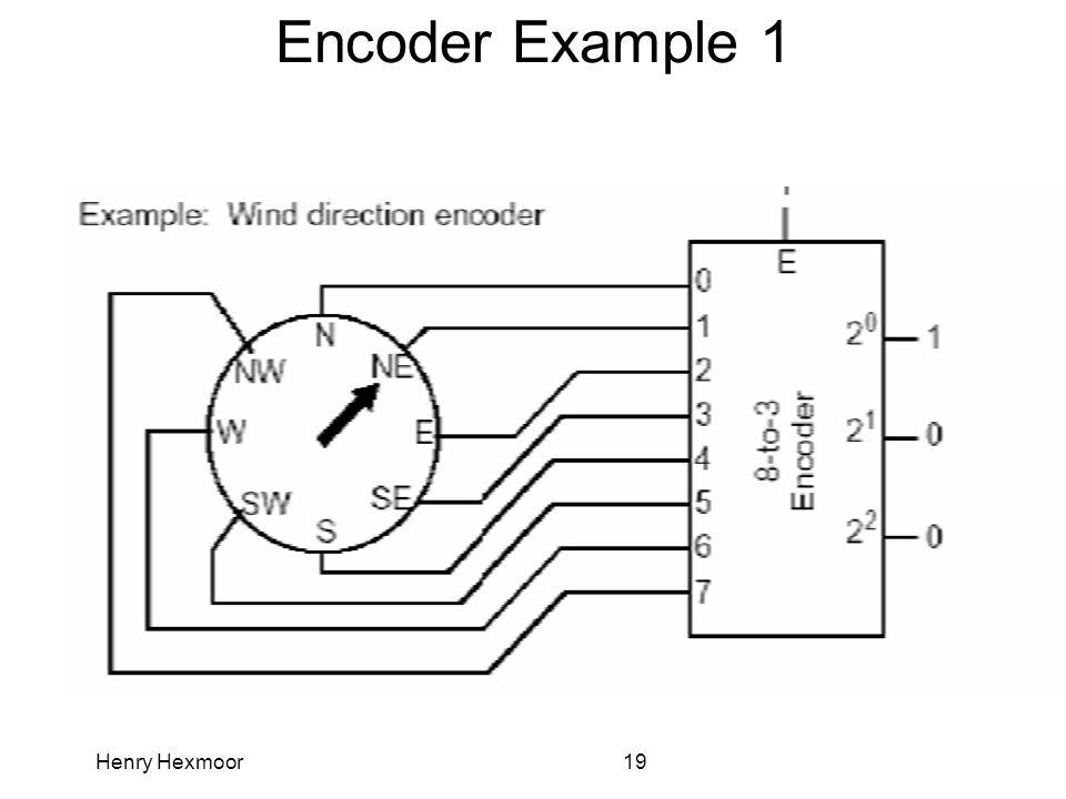 Henry Hexmoor19 Encoder Example 1