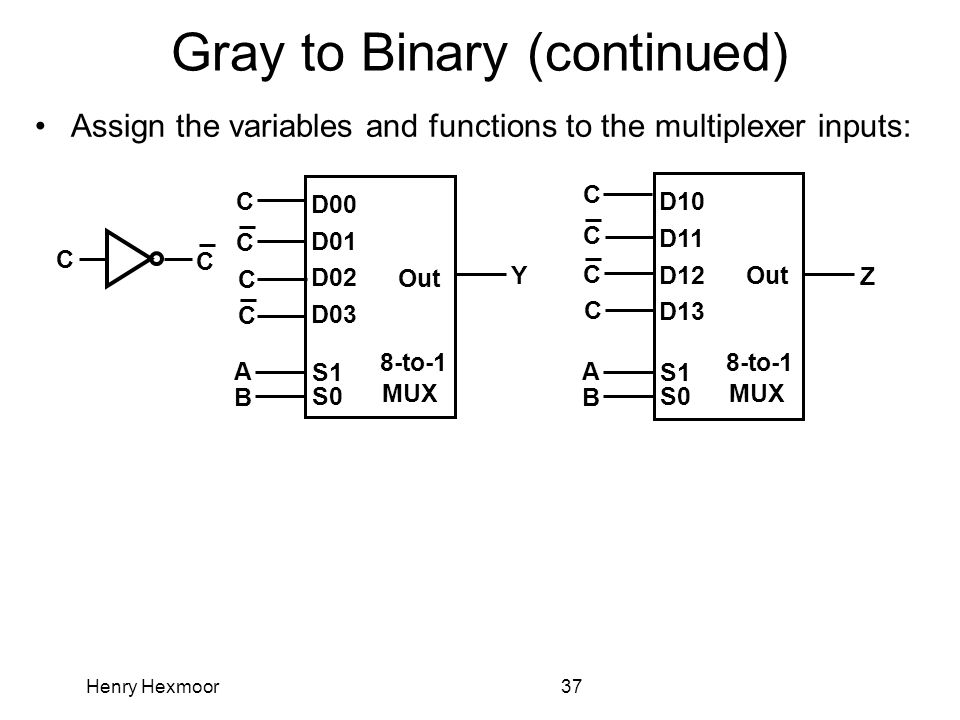 Henry Hexmoor37 Assign the variables and functions to the multiplexer inputs: Gray to Binary (continued) S1 S0 A B D03 D02 D01 D00 Out Y 8-to-1 MUX C