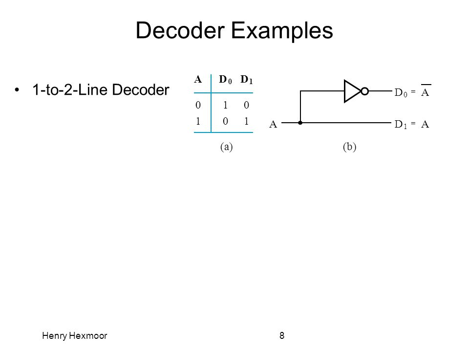 Henry Hexmoor8 1-to-2-Line Decoder Decoder Examples AD 0 D 1 010 101 (a)(b) D 1 = A A D 0 = A