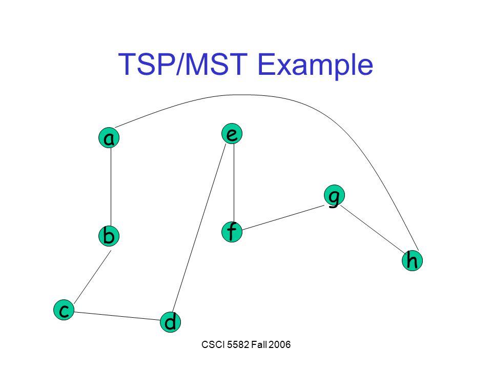 CSCI 5582 Fall 2006 TSP/MST Example a b e h g f c d