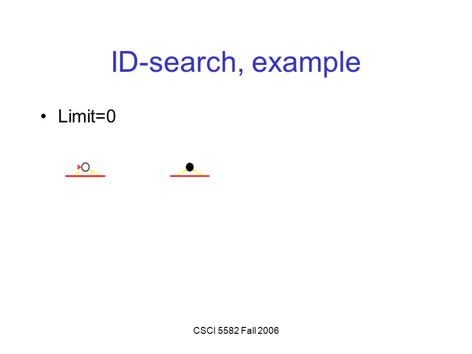 CSCI 5582 Fall 2006 ID-search, example Limit=1