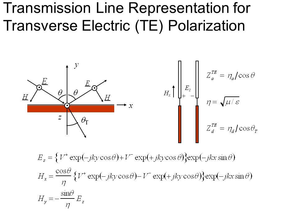 Transmission Line Representation for Transverse Electric (TE) Polarization E z  HxHx y  z x 