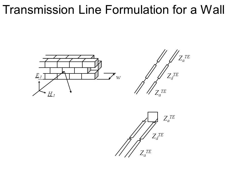 Transmission Line Formulation for a Wall Z d TE Z a TE Z d TE Z a TE w