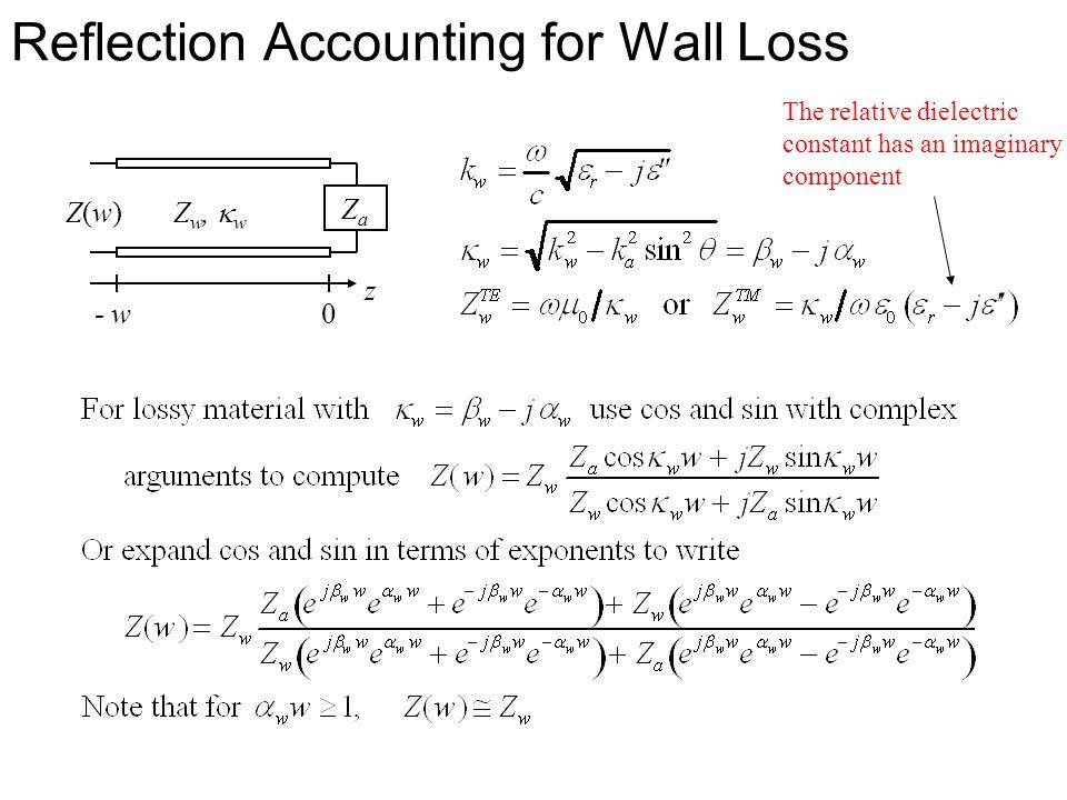 Reflection Accounting for Wall Loss ZaZa Zw, wZw, w Z(w)Z(w) 0- w z The relative dielectric constant has an imaginary component