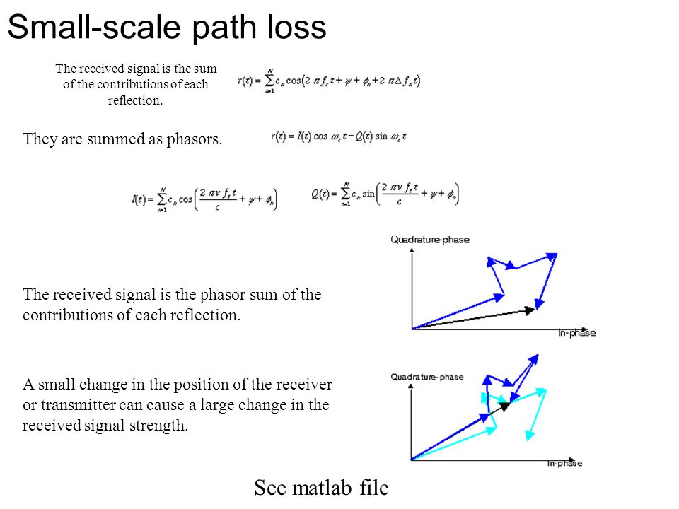 Small-scale path loss The received signal is the phasor sum of the contributions of each reflection. A small change in the position of the receiver or