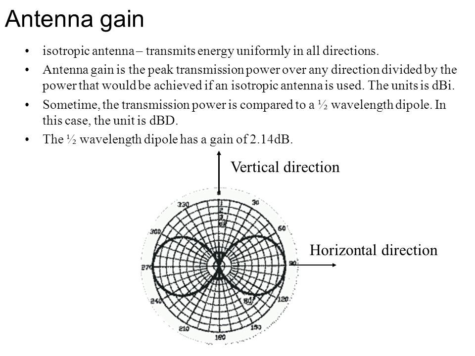 Antenna gain isotropic antenna – transmits energy uniformly in all directions. Antenna gain is the peak transmission power over any direction divided