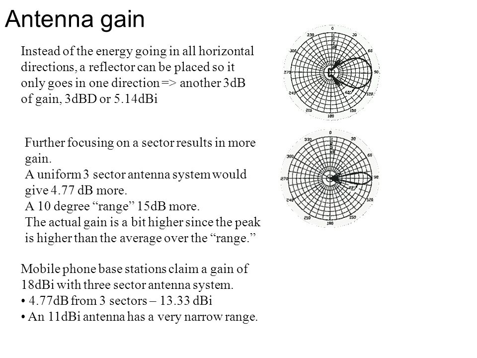 Antenna gain Instead of the energy going in all horizontal directions, a reflector can be placed so it only goes in one direction => another 3dB of ga