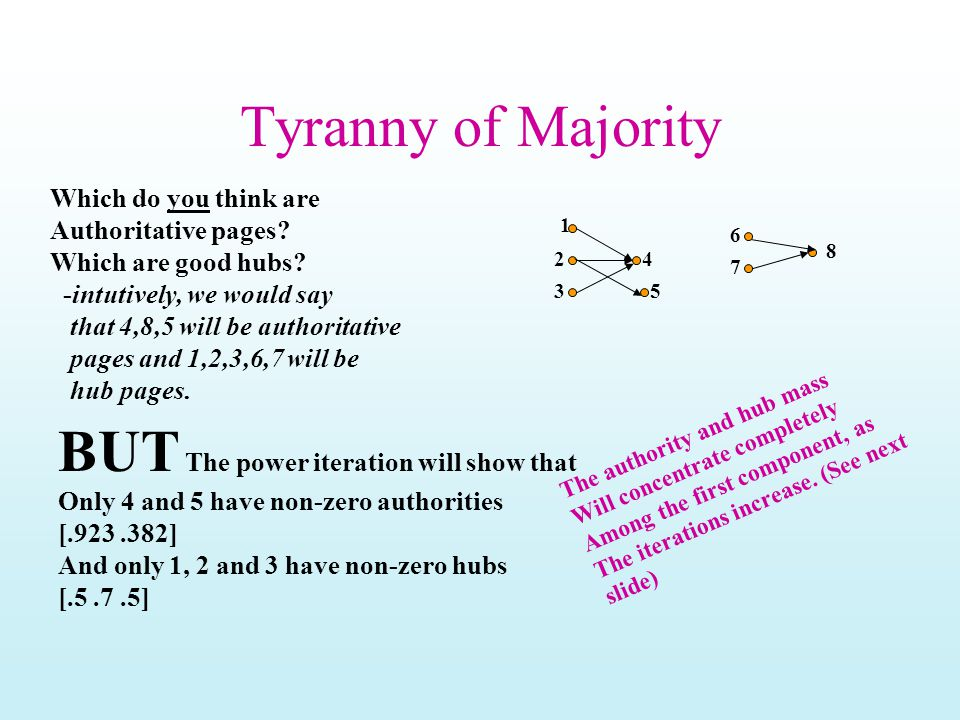 Tyranny of Majority 1 2 3 4 6 7 8 5 Which do you think are Authoritative pages? Which are good hubs? -intutively, we would say that 4,8,5 will be auth