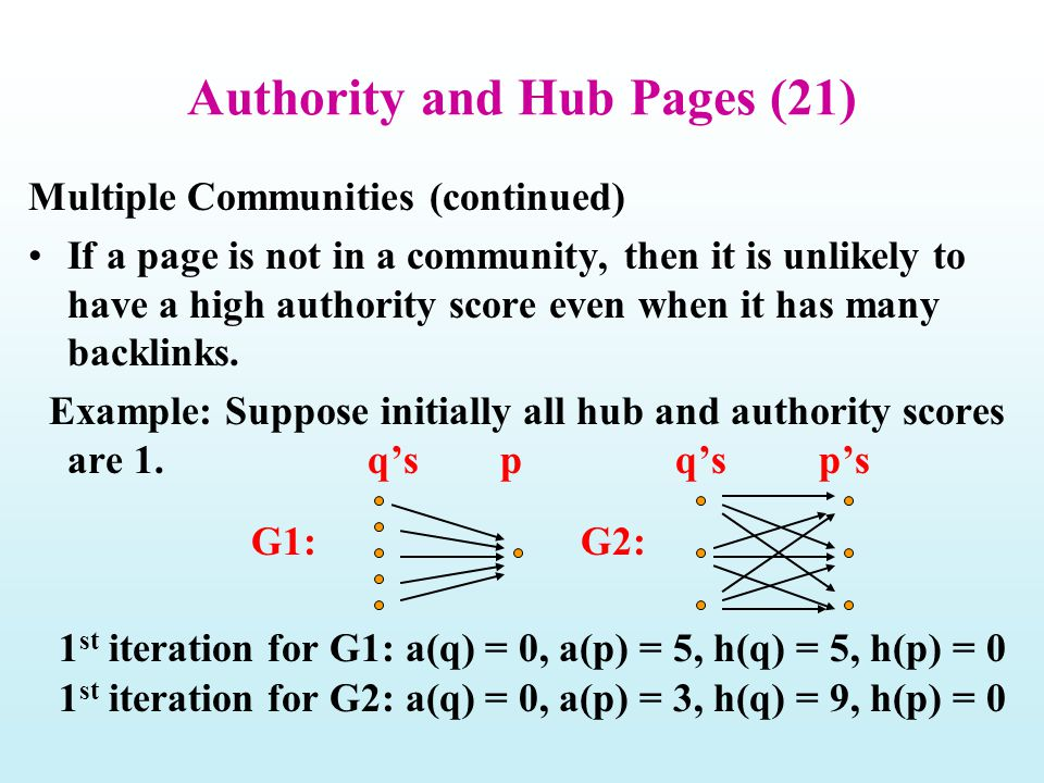 Authority and Hub Pages (21) Multiple Communities (continued) If a page is not in a community, then it is unlikely to have a high authority score even when it has many backlinks.