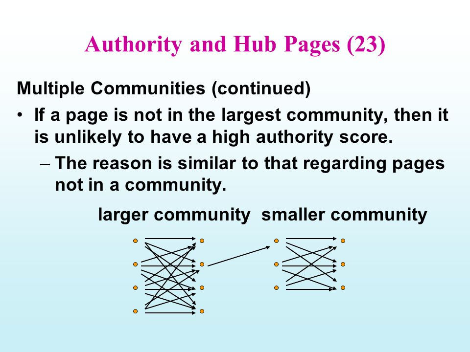 Authority and Hub Pages (23) Multiple Communities (continued) If a page is not in the largest community, then it is unlikely to have a high authority