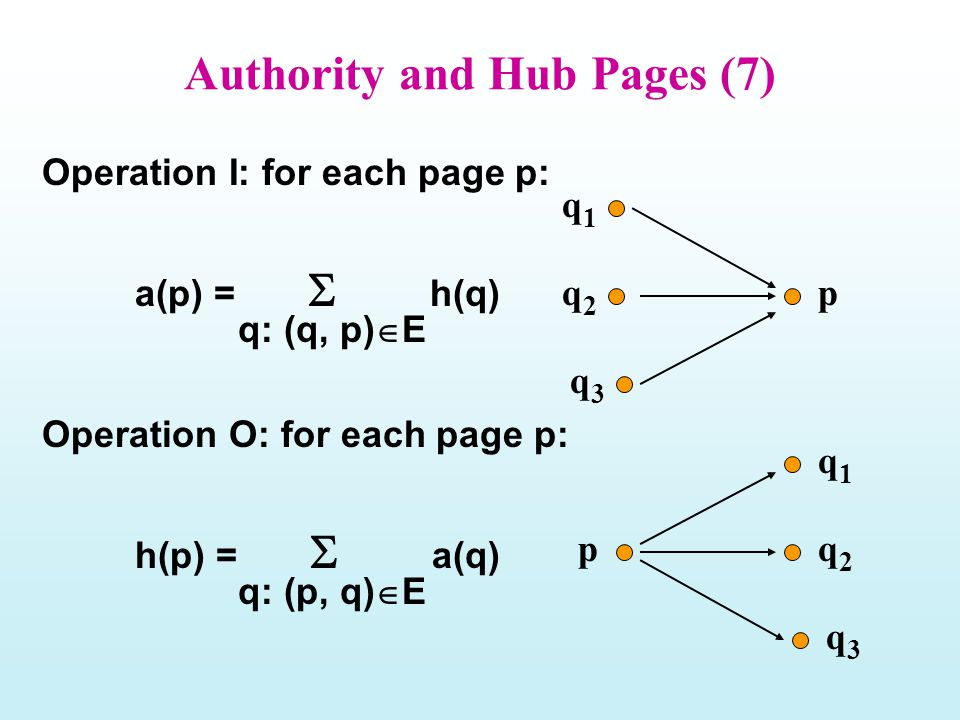 Authority and Hub Pages (7) Operation I: for each page p: a(p) =  h(q) q: (q, p)  E Operation O: for each page p: h(p) =  a(q) q: (p, q)  E q1q1 q