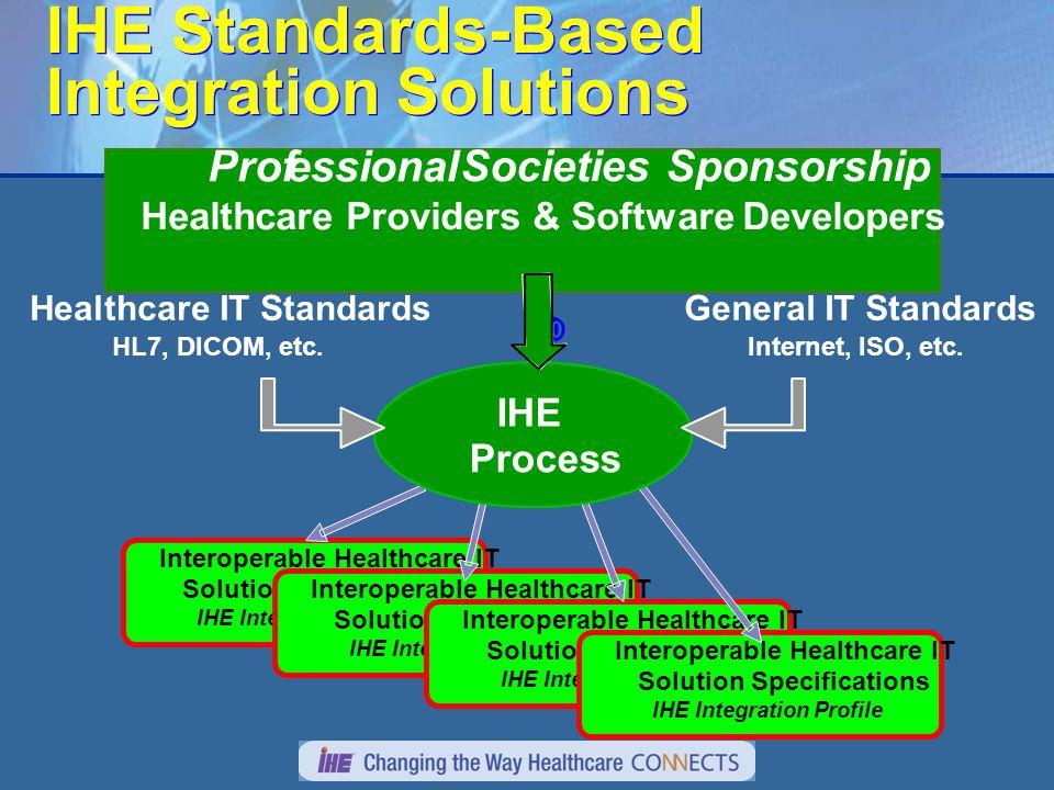 IHE Standards-Based Integration Solutions Professional Societies Sponsorship Healthcare Providers & Software Developers  Healthcare IT Standards HL7, DICOM, etc.