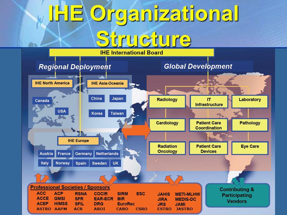 IHE Organizational Structure ASTRO AAPM ACR AROI CARO CSRO ESTRO JASTRO